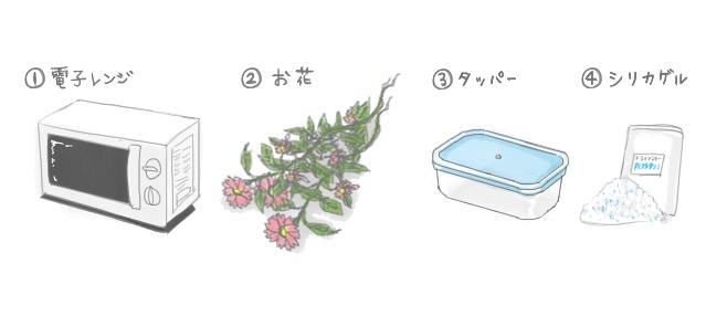 電子レンジ_材料